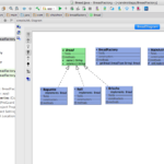 แปลง java code เป็น UML Diagram – Android Studio Plugin